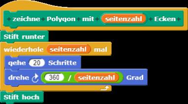 Polygon Block Lösung