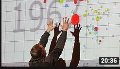 Video Screenshot Rosling