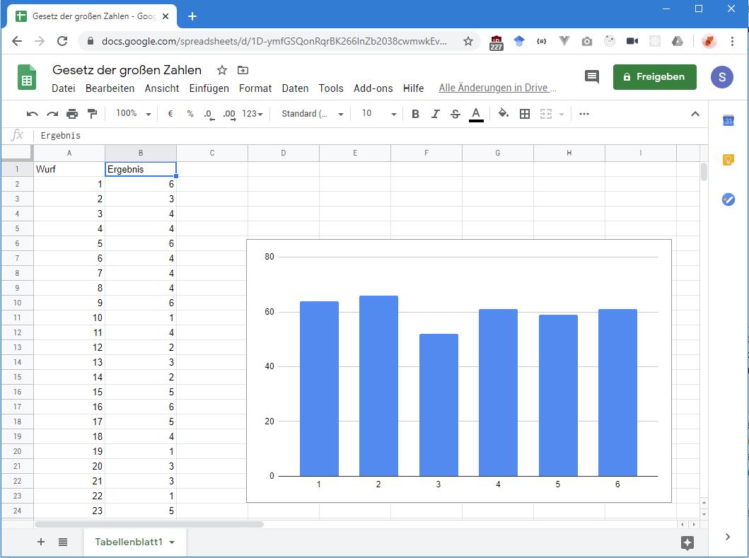 Excel Tabelle mit Diagramm